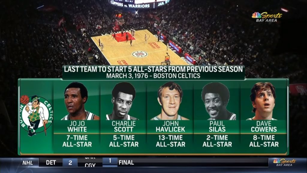 5 all star Boston NBA